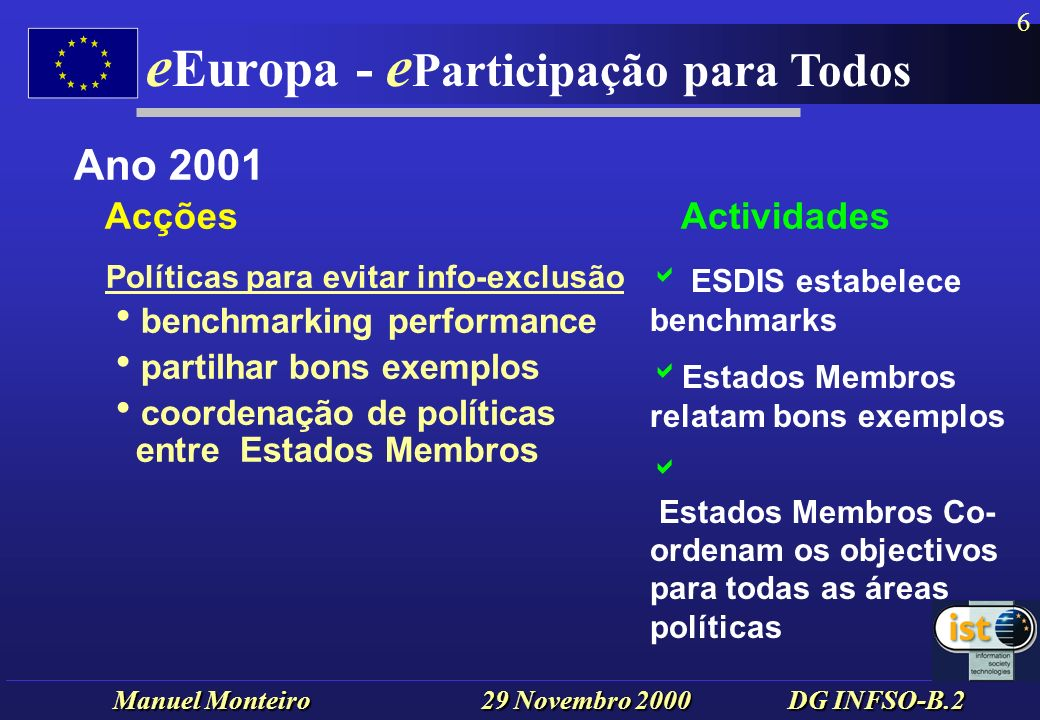 Manuel Monteiro 29 Novembro 2000 DG INFSO-B.2 e Europa - e Participação para Todos 17 Persons with special needs, including disabled and elderly persons RTD priorities Design-for-all products, systems and services, including improved participatory design methods, multi-modal terminals and universal interfaces; adaptive systems: communication tools for persons with special requirements, mobility support devices, both at home or in the wider environment, robotics control systems; multimedia applications for supporting daily living and social integration at home, work, education, transport, leisure, etc., social support and intervention networks, new methods of service delivery; take-up: a key aspect will be validations and demonstrations.