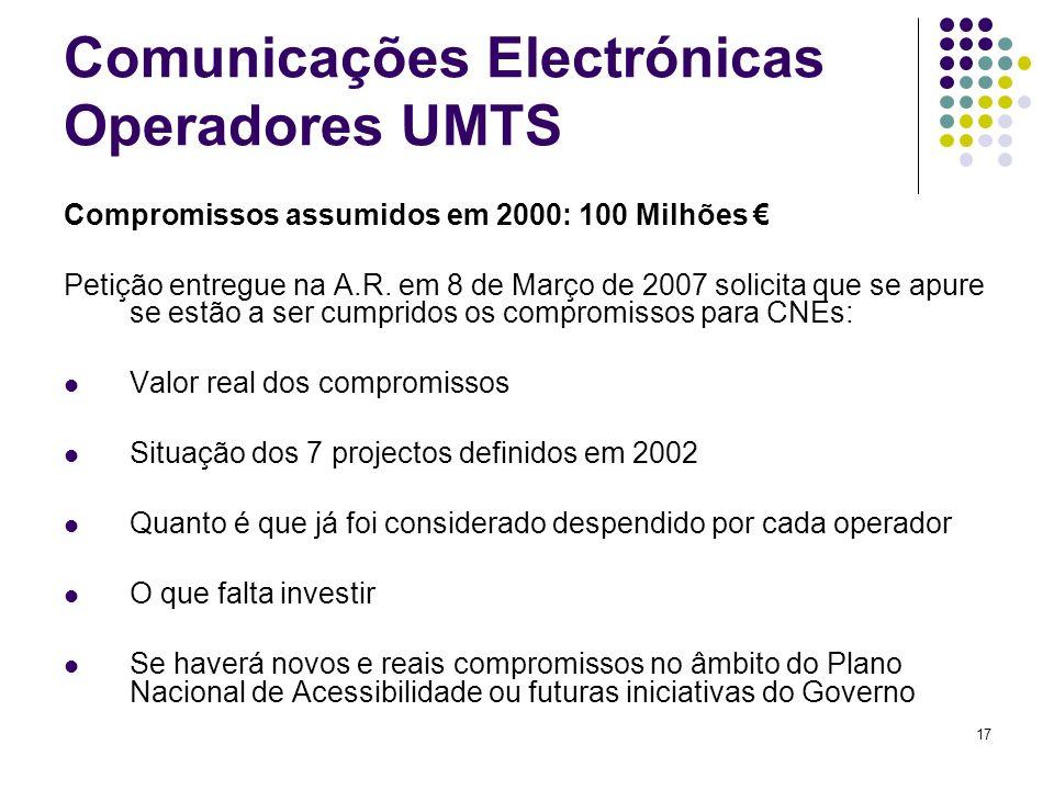 17 Comunicações Electrónicas Operadores UMTS Compromissos assumidos em 2000: 100 Milhões Petição entregue na A.R.