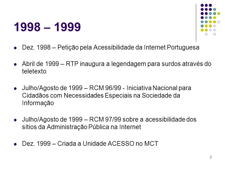 2 1998 – 1999 Dez.
