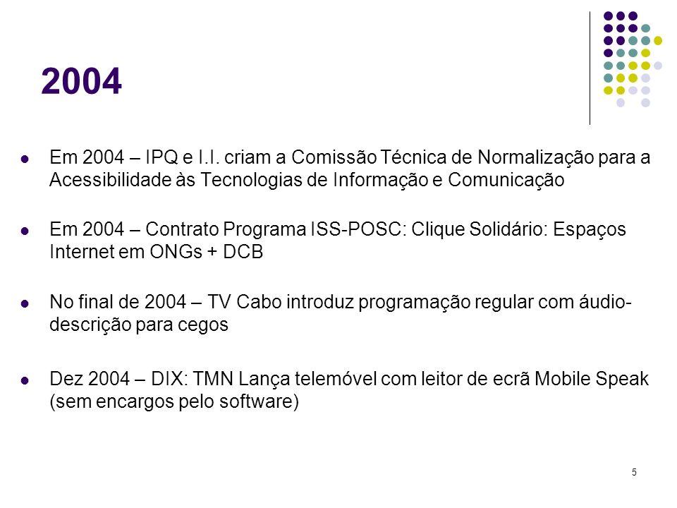 5 2004 Em 2004 – IPQ e I.I.