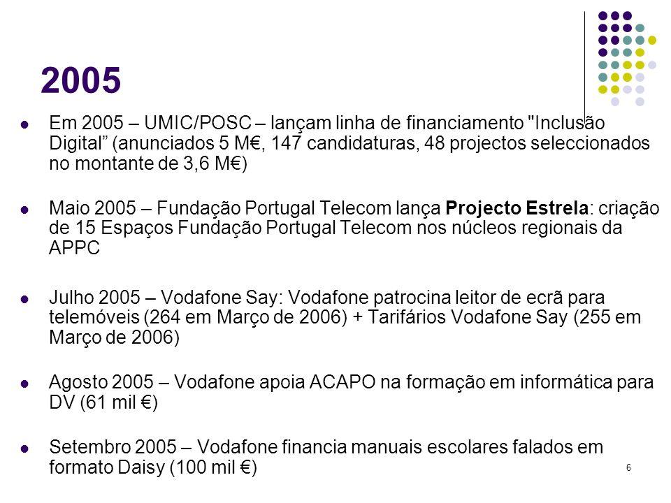 6 2005 Em 2005 – UMIC/POSC – lançam linha de financiamento Inclusão Digital (anunciados 5 M, 147 candidaturas, 48 projectos seleccionados no montante de 3,6 M) Maio 2005 – Fundação Portugal Telecom lança Projecto Estrela: criação de 15 Espaços Fundação Portugal Telecom nos núcleos regionais da APPC Julho 2005 – Vodafone Say: Vodafone patrocina leitor de ecrã para telemóveis (264 em Março de 2006) + Tarifários Vodafone Say (255 em Março de 2006) Agosto 2005 – Vodafone apoia ACAPO na formação em informática para DV (61 mil ) Setembro 2005 – Vodafone financia manuais escolares falados em formato Daisy (100 mil )