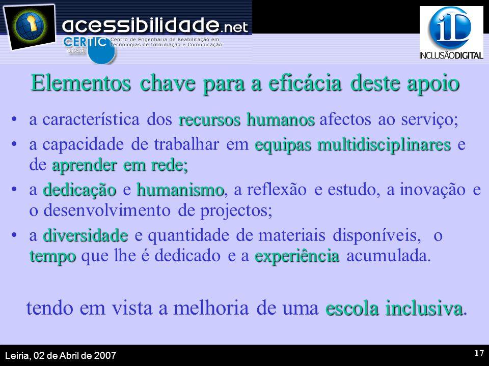 Leiria, 02 de Abril de 2007 17 Elementos chave para a eficácia deste apoio recursos humanosa característica dos recursos humanos afectos ao serviço; e