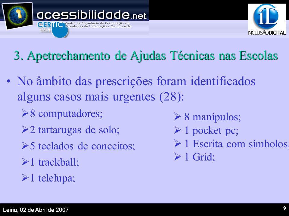 Leiria, 02 de Abril de 2007 9 3. Apetrechamento de Ajudas Técnicas nas Escolas No âmbito das prescrições foram identificados alguns casos mais urgente