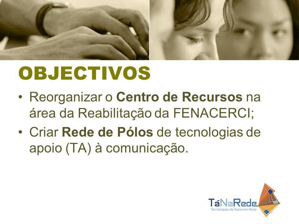 OBJECTIVOS Reorganizar o Centro de Recursos na área da Reabilitação da FENACERCI; Criar Rede de Pólos de tecnologias de apoio (TA) à comunicação.
