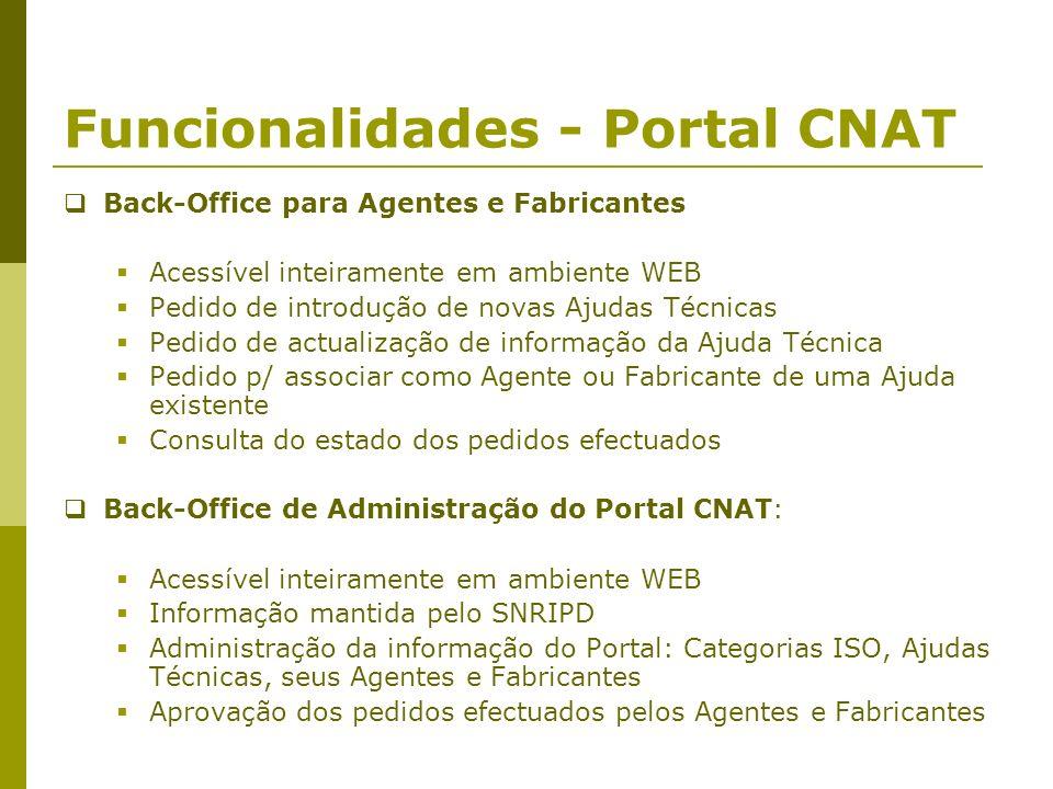 Funcionalidades - Portal CNAT Back-Office para Agentes e Fabricantes Acessível inteiramente em ambiente WEB Pedido de introdução de novas Ajudas Técni