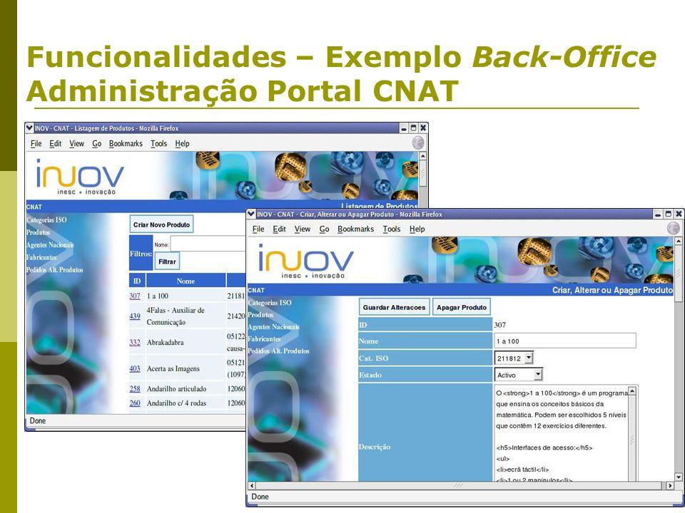 Funcionalidades – Exemplo Back-Office Administração Portal CNAT