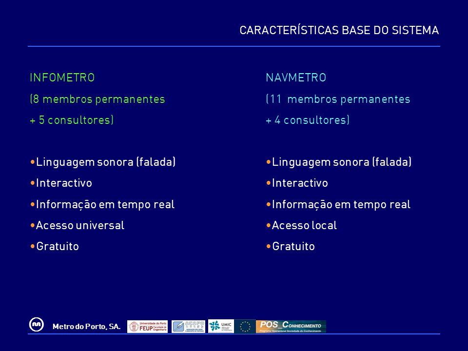 © Metro do Porto, SA. INFOMETRO (8 membros permanentes + 5 consultores) Linguagem sonora (falada) Interactivo Informação em tempo real Acesso universa