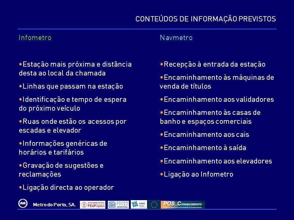 © Metro do Porto, SA. CONTEÚDOS DE INFORMAÇÃO PREVISTOS Infometro Estação mais próxima e distância desta ao local da chamada Linhas que passam na esta