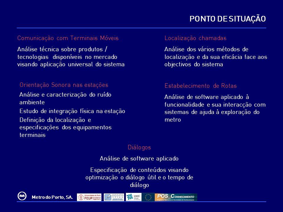 © Metro do Porto, SA. PONTO DE SITUAÇÃO Comunicação com Terminais Móveis Análise técnica sobre produtos / tecnologias disponíveis no mercado visando a