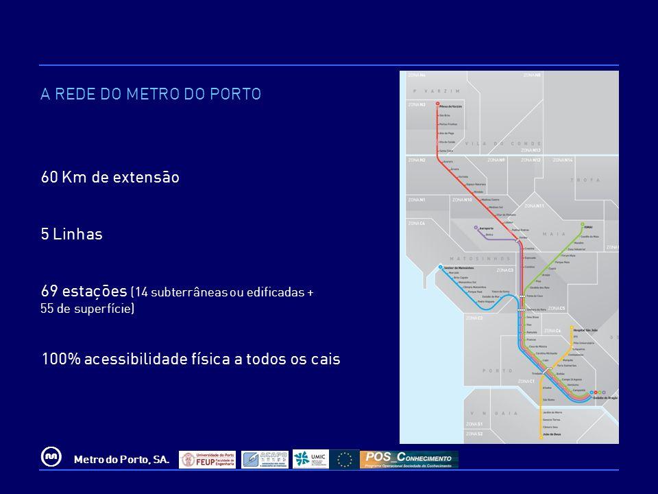 © Metro do Porto, SA. 60 Km de extensão 5 Linhas 69 estações (14 subterrâneas ou edificadas + 55 de superfície) 100% acessibilidade física a todos os
