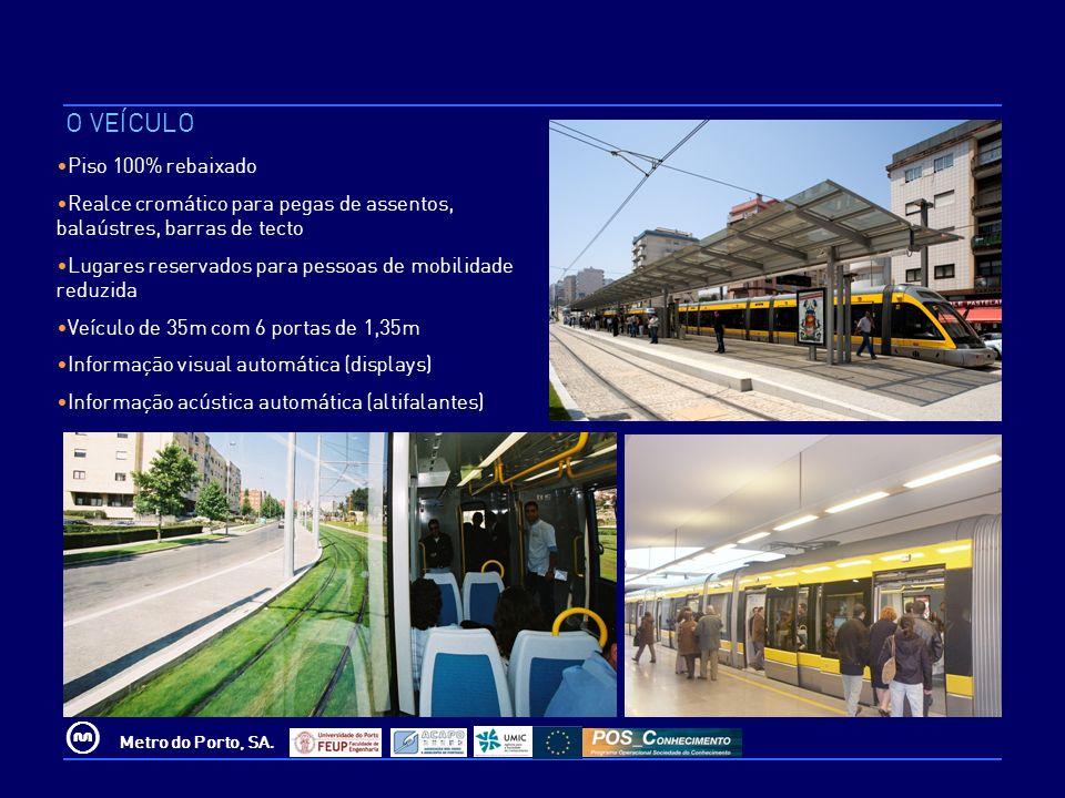 © Metro do Porto, SA. O VEÍCULO Piso 100% rebaixado Realce cromático para pegas de assentos, balaústres, barras de tecto Lugares reservados para pesso