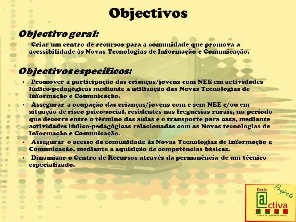 Objectivos Objectivo geral: Criar um centro de recursos para a comunidade que promova a acessibilidade às Novas Tecnologias de Informação e Comunicação.