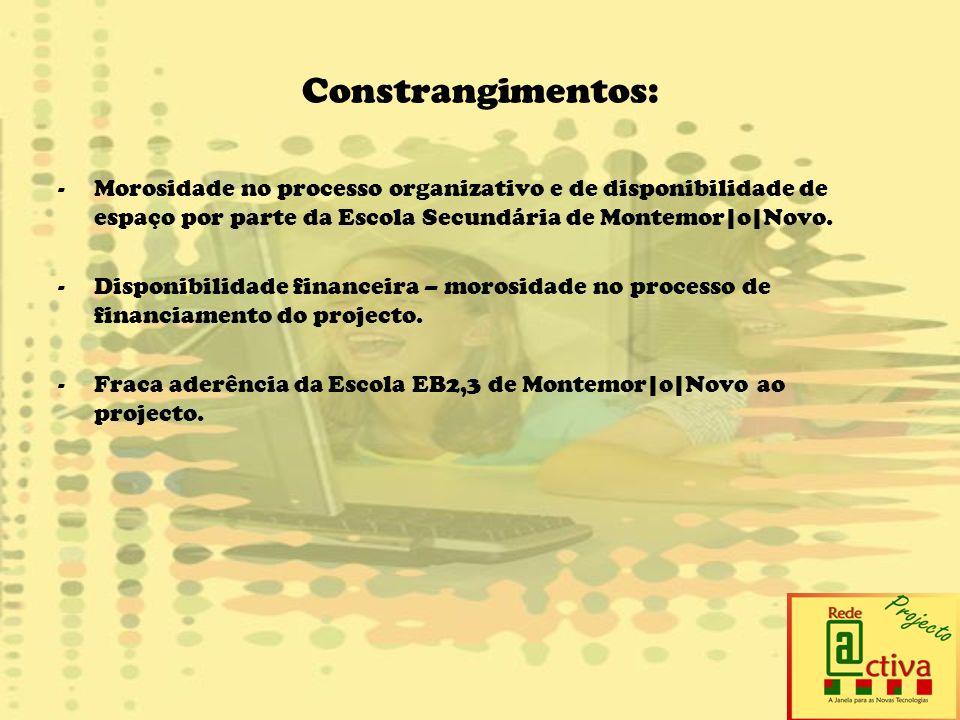 Constrangimentos: -Morosidade no processo organizativo e de disponibilidade de espaço por parte da Escola Secundária de Montemor|o|Novo.