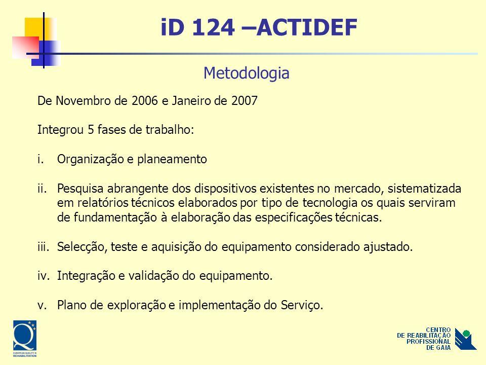 iD 124 –ACTIDEF Equipamento