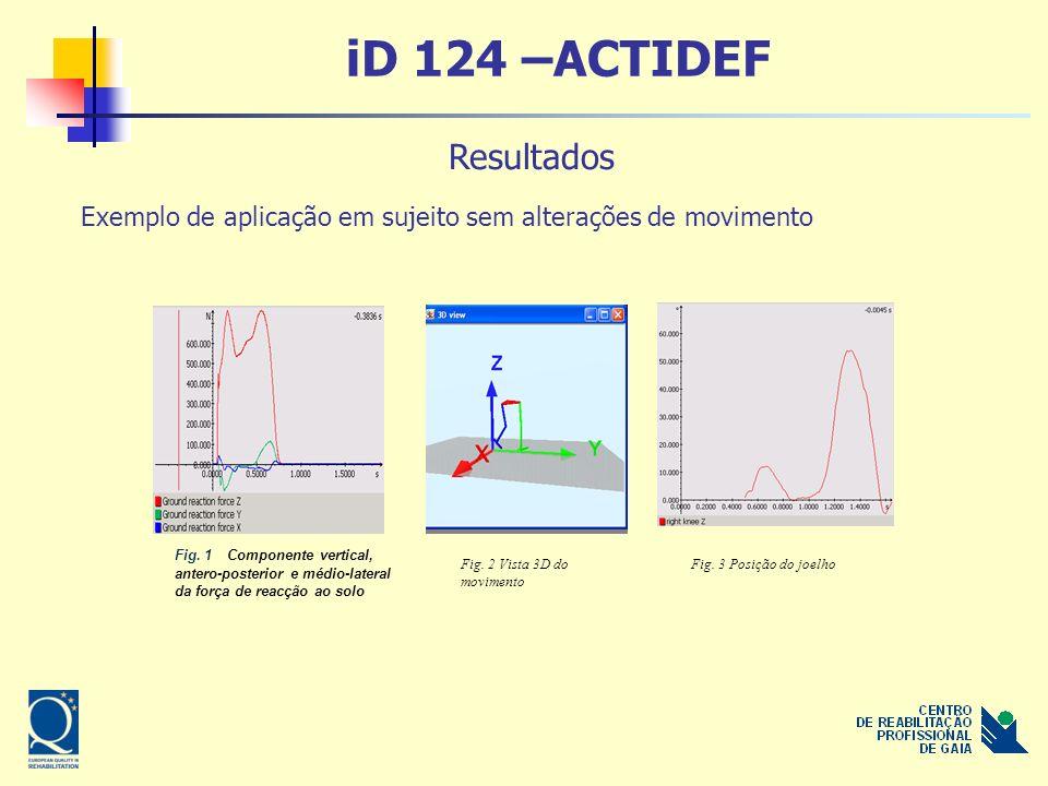 iD 124 –ACTIDEF Exemplo de aplicação em sujeito sem alterações de movimento Resultados Fig.