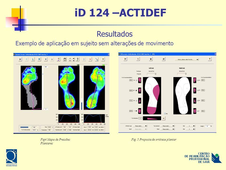 iD 124 –ACTIDEF Resultados Exemplo de aplicação em sujeito sem alterações de movimento Fig.