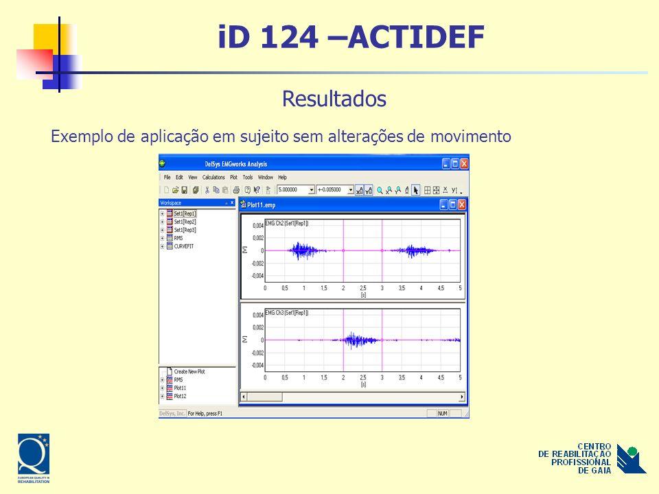 iD 124 –ACTIDEF Resultados Exemplo de aplicação em sujeito sem alterações de movimento