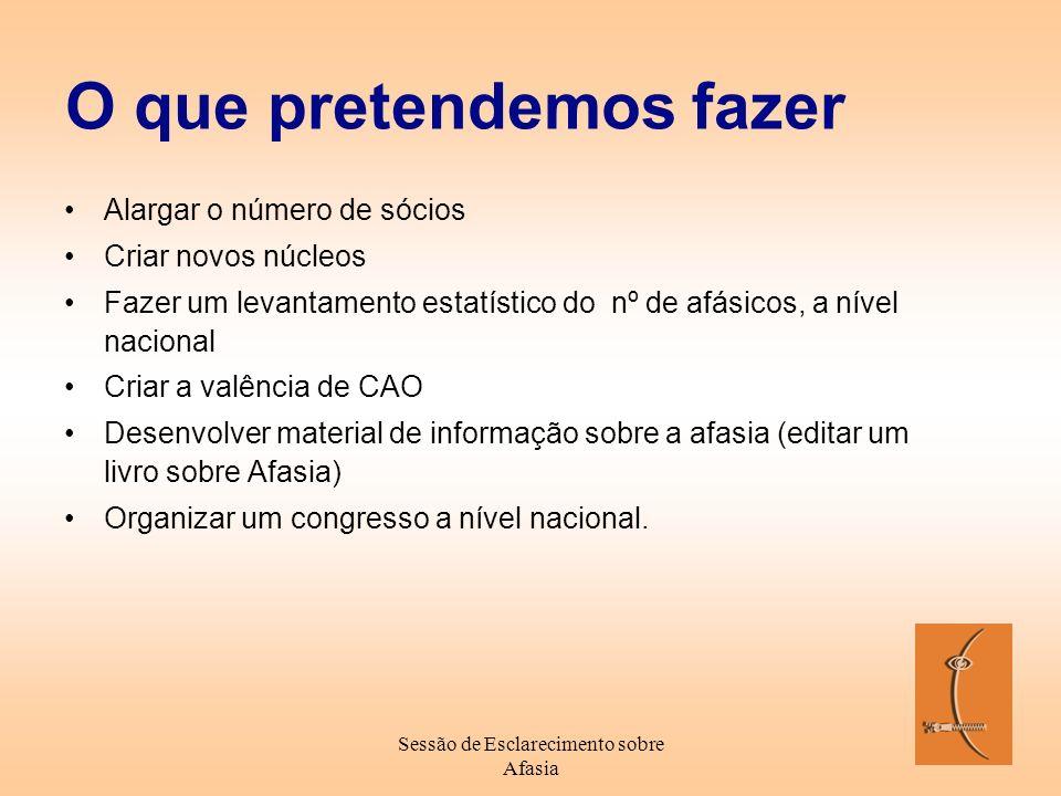 Como fizemos? Parcerias com os principais hospitais da Grande Lisboa Terapia da Fala Individual Projecto Tecl@fasia Informação online através do nosso