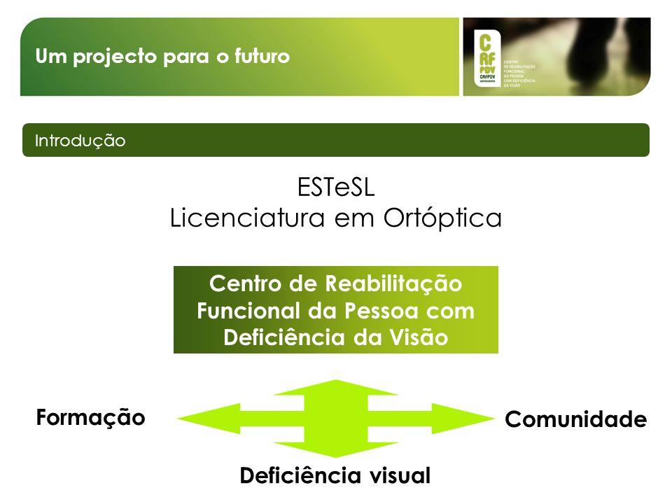 Um projecto para o futuro Introdução ESTeSL Licenciatura em Ortóptica Formação Deficiência visual Comunidade Centro de Reabilitação Funcional da Pesso