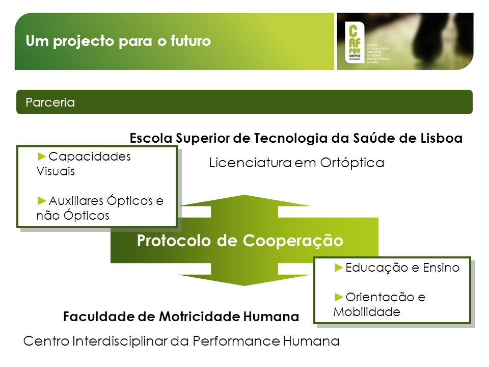 Um projecto para o futuro Parceria Escola Superior de Tecnologia da Saúde de Lisboa Licenciatura em Ortóptica Faculdade de Motricidade Humana Centro Interdisciplinar da Performance Humana Protocolo de Cooperação Capacidades Visuais Auxiliares Ópticos e não Ópticos Capacidades Visuais Auxiliares Ópticos e não Ópticos Educação e Ensino Orientação e Mobilidade Educação e Ensino Orientação e Mobilidade