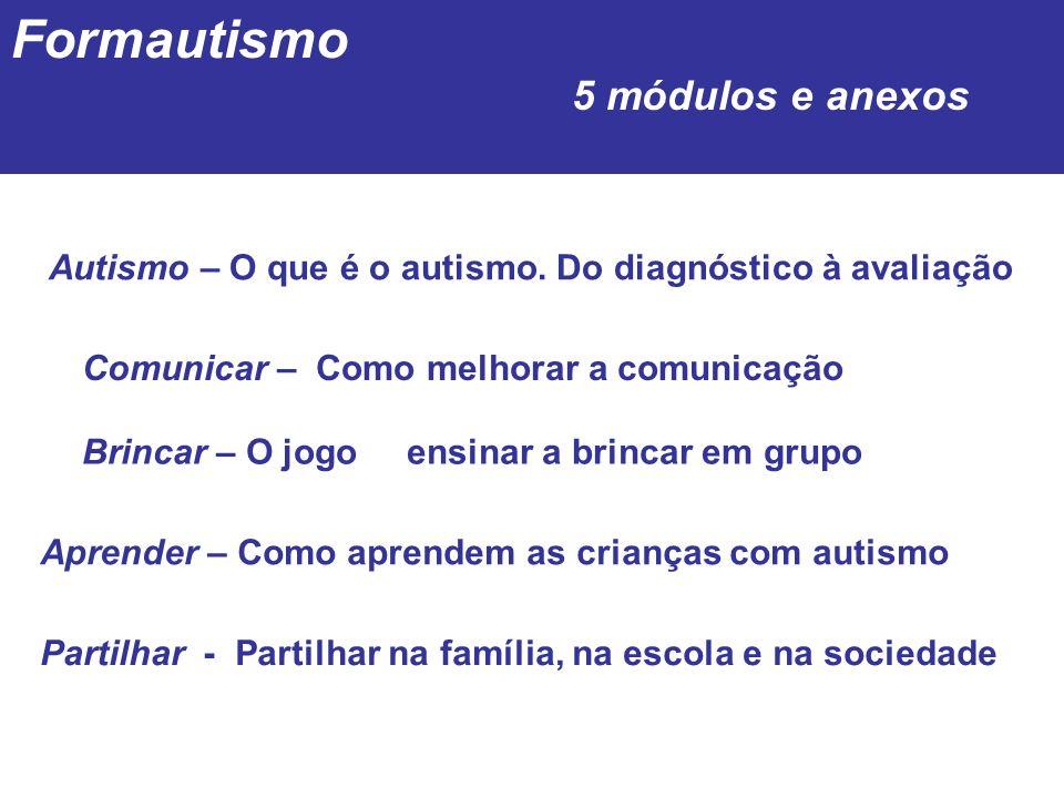 Formautismo 5 módulos e anexos Autismo – O que é o autismo. Do diagnóstico à avaliação Comunicar – Como melhorar a comunicação Brincar – O jogo ensina