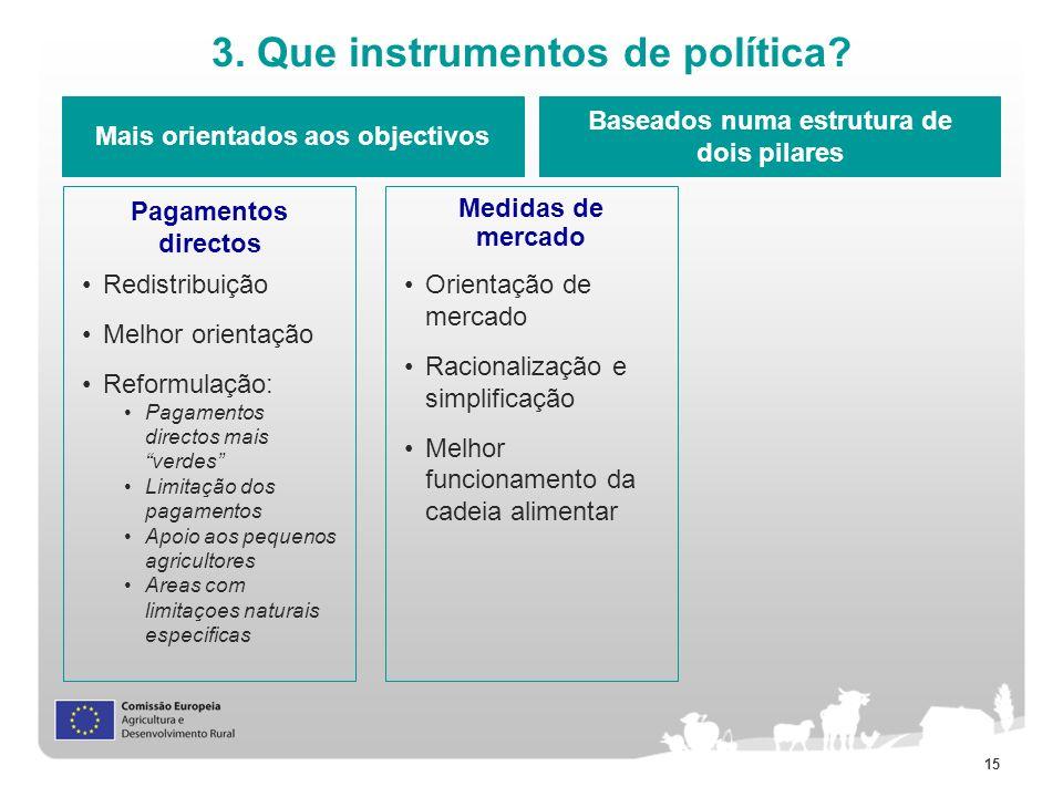 15 3. Que instrumentos de política? Mais orientados aos objectivos Baseados numa estrutura de dois pilares Pagamentos directos Medidas de mercado Orie