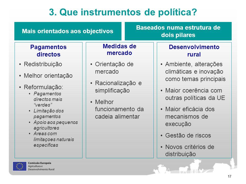 17 3. Que instrumentos de política? Mais orientados aos objectivos Baseados numa estrutura de dois pilares Pagamentos directos Medidas de mercado Dese