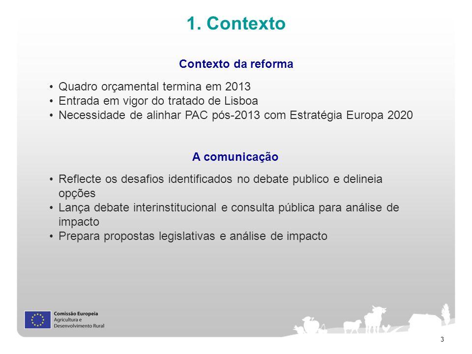 3 1. Contexto Contexto da reforma Quadro orçamental termina em 2013 Entrada em vigor do tratado de Lisboa Necessidade de alinhar PAC pós-2013 com Estr