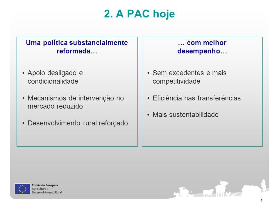 4 2. A PAC hoje Uma política substancialmente reformada… Apoio desligado e condicionalidade Mecanismos de intervenção no mercado reduzido Desenvolvime