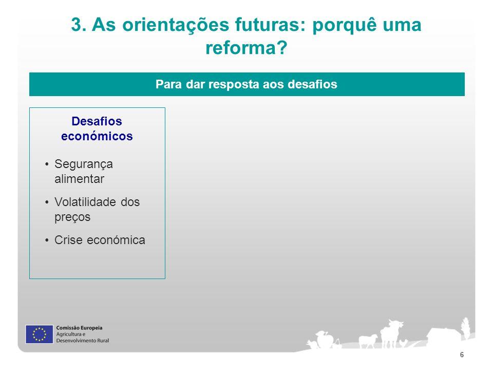 6 3. As orientações futuras: porquê uma reforma? Para dar resposta aos desafios Desafios económicos Segurança alimentar Volatilidade dos preços Crise