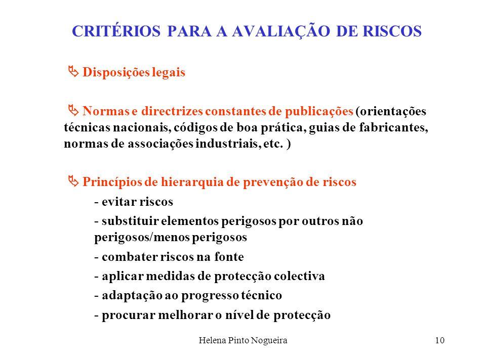 Helena Pinto Nogueira10 CRITÉRIOS PARA A AVALIAÇÃO DE RISCOS Disposições legais Normas e directrizes constantes de publicações (orientações técnicas n
