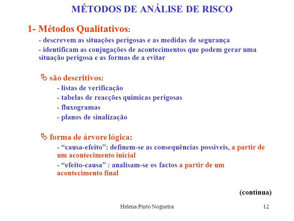 Helena Pinto Nogueira12 MÉTODOS DE ANÁLISE DE RISCO 1- Métodos Qualitativos : - descrevem as situações perigosas e as medidas de segurança - identificam as conjugações de acontecimentos que podem gerar uma situação perigosa e as formas de a evitar são descritivos : - listas de verificação - tabelas de reacções quimicas perigosas - fluxogramas - planos de sinalização forma de árvore lógica : - causa-efeito: definem-se as consequências possiveis, a partir de um acontecimento inicial - efeito-causa : analisam-se os factos a partir de um acontecimento final (continua)