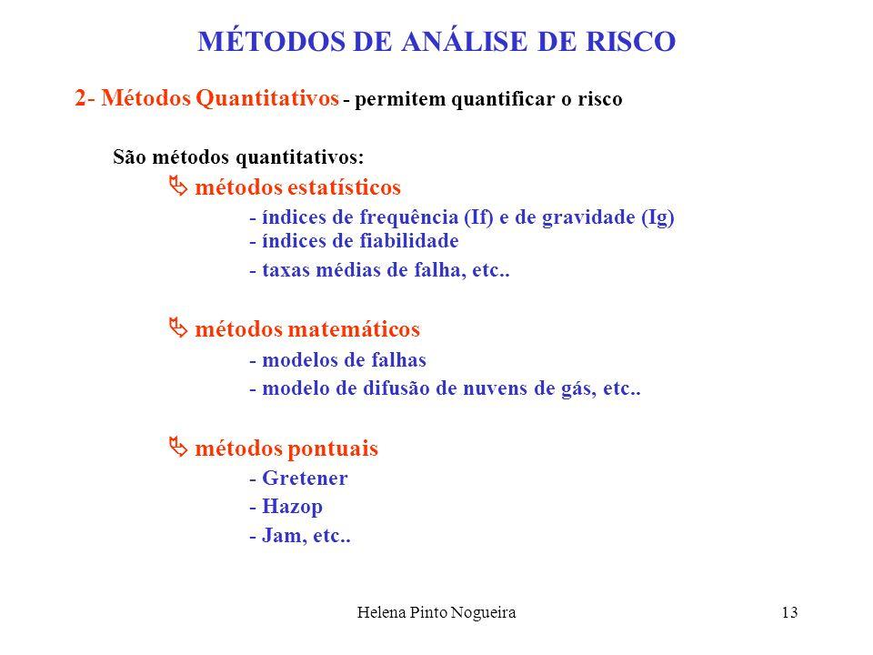 Helena Pinto Nogueira13 MÉTODOS DE ANÁLISE DE RISCO 2- Métodos Quantitativos - permitem quantificar o risco São métodos quantitativos: métodos estatísticos - índices de frequência (If) e de gravidade (Ig) - índices de fiabilidade - taxas médias de falha, etc..