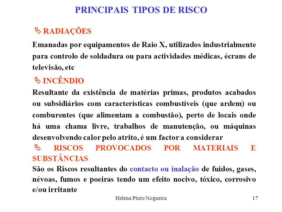 Helena Pinto Nogueira17 PRINCIPAIS TIPOS DE RISCO RADIAÇÕES RADIAÇÕES Emanadas por equipamentos de Raio X, utilizados industrialmente para controlo de