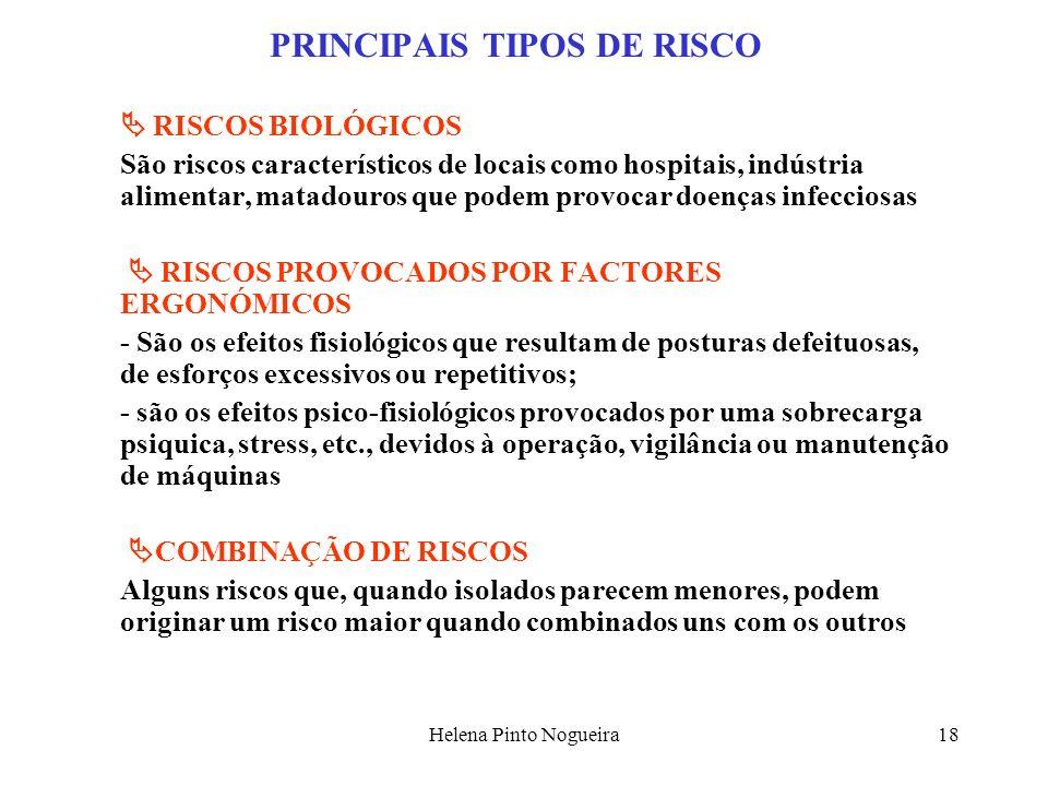 Helena Pinto Nogueira18 PRINCIPAIS TIPOS DE RISCO RISCOS BIOLÓGICOS São riscos característicos de locais como hospitais, indústria alimentar, matadouros que podem provocar doenças infecciosas RISCOS PROVOCADOS POR FACTORES ERGONÓMICOS - São os efeitos fisiológicos que resultam de posturas defeituosas, de esforços excessivos ou repetitivos; - são os efeitos psico-fisiológicos provocados por uma sobrecarga psiquica, stress, etc., devidos à operação, vigilância ou manutenção de máquinas COMBINAÇÃO DE RISCOS Alguns riscos que, quando isolados parecem menores, podem originar um risco maior quando combinados uns com os outros