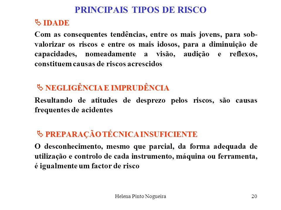 Helena Pinto Nogueira20 PRINCIPAIS TIPOS DE RISCO IDADE Com as consequentes tendências, entre os mais jovens, para sob- valorizar os riscos e entre os mais idosos, para a diminuição de capacidades, nomeadamente a visão, audição e reflexos, constituem causas de riscos acrescidos NEGLIGÊNCIA E IMPRUDÊNCIA Resultando de atitudes de desprezo pelos riscos, são causas frequentes de acidentes PREPARAÇÃO TÉCNICA INSUFICIENTE O desconhecimento, mesmo que parcial, da forma adequada de utilização e controlo de cada instrumento, máquina ou ferramenta, é igualmente um factor de risco