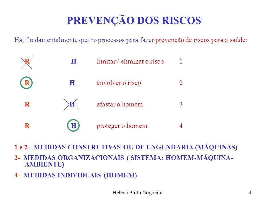 Helena Pinto Nogueira4 Há, fundamentalmente quatro processos para fazer prevenção de riscos para a saúde: RH R H limitar / eliminar o risco1 RH R H en