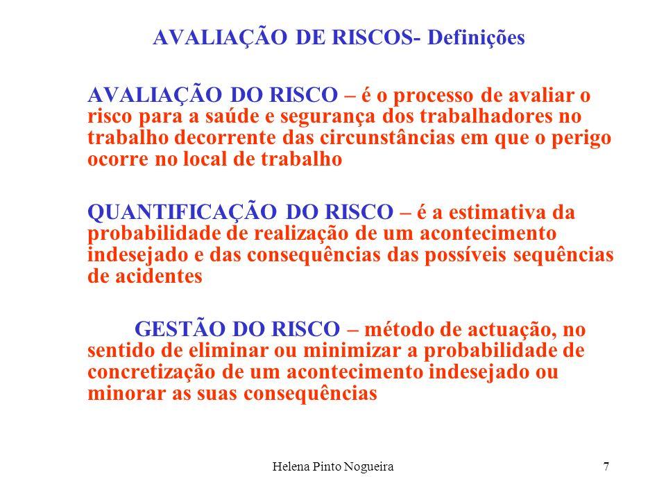 Helena Pinto Nogueira7 AVALIAÇÃO DE RISCOS- Definições AVALIAÇÃO DO RISCO – é o processo de avaliar o risco para a saúde e segurança dos trabalhadores
