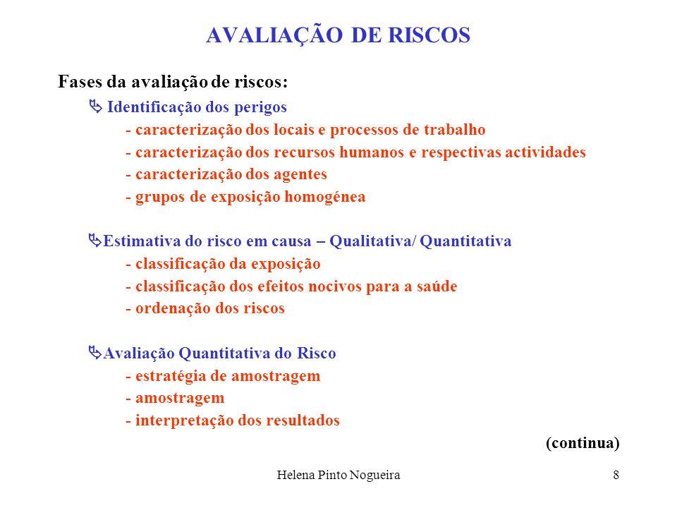 Helena Pinto Nogueira9 AVALIAÇÃO DE RISCOS Valorização do risco - hierarquização dos riscos - comparação com valores de referência Relatório e Recomendações Controlo do risco (medidas correctivas e medidas preventivas) - engenharia - práticas de trabalhos adequados - EPI´s