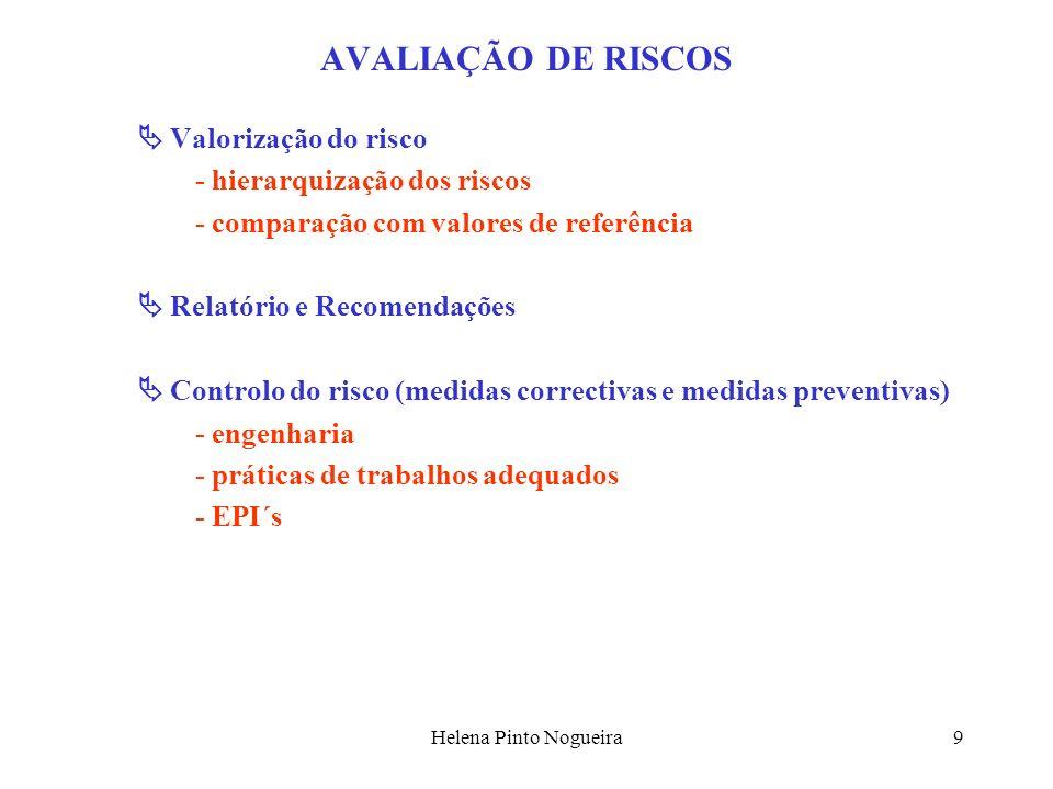 Helena Pinto Nogueira10 CRITÉRIOS PARA A AVALIAÇÃO DE RISCOS Disposições legais Normas e directrizes constantes de publicações (orientações técnicas nacionais, códigos de boa prática, guias de fabricantes, normas de associações industriais, etc.