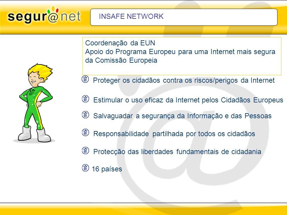 INSAFE NETWORK Proteger os cidadãos contra os riscos/perigos da Internet Estimular o uso eficaz da Internet pelos Cidadãos Europeus Salvaguadar a segu