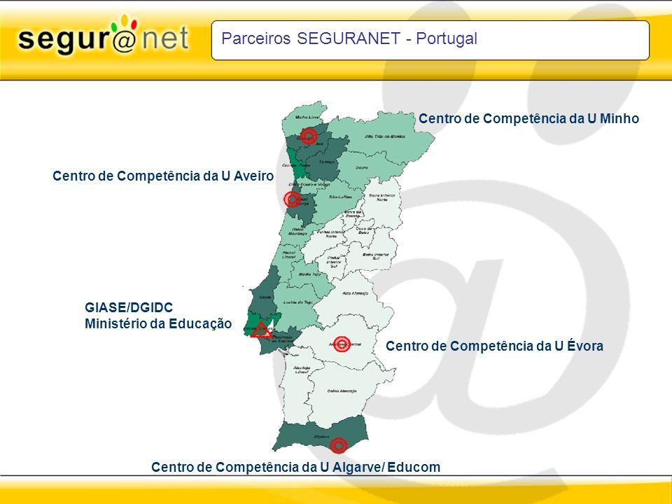Parceiros SEGURANET - Portugal Centro de Competência da U Algarve/ Educom GIASE/DGIDC Ministério da Educação Centro de Competência da U Évora Centro d