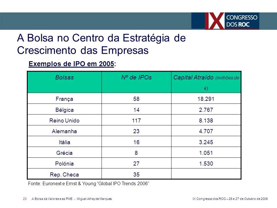 IX Congresso dos ROC – 26 e 27 de Outubro de 2006 A Bolsa da Valores e as PME - Miguel Athayde Marques 23 A Bolsa no Centro da Estratégia de Crescimen