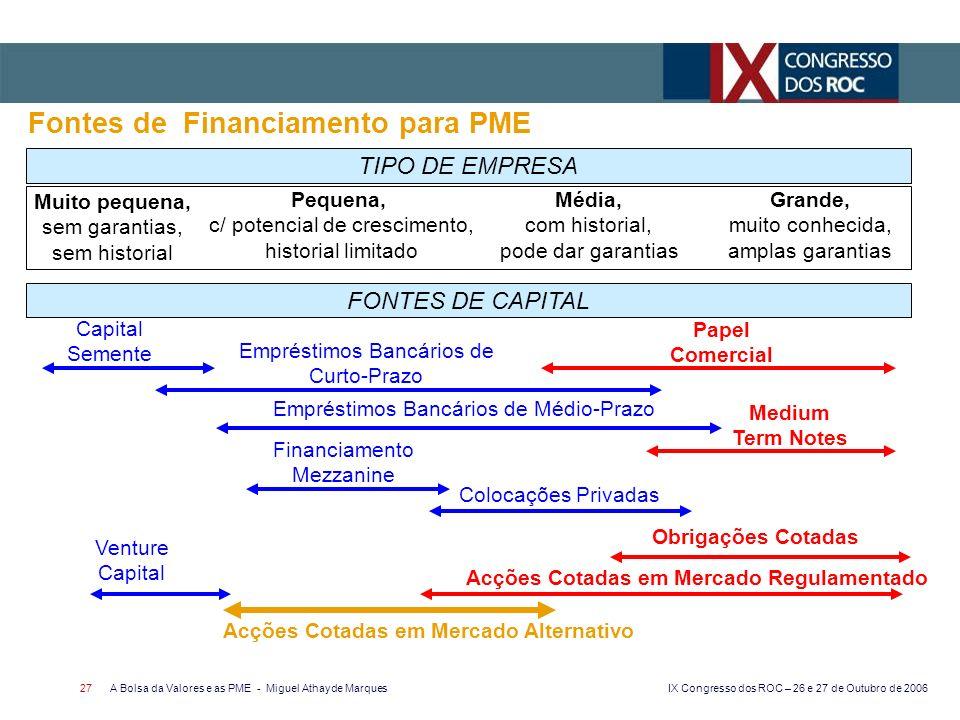 IX Congresso dos ROC – 26 e 27 de Outubro de 2006 A Bolsa da Valores e as PME - Miguel Athayde Marques 27 Fontes de Financiamento para PME TIPO DE EMP