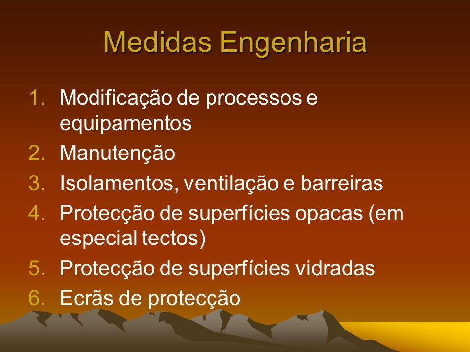 Medidas Engenharia 1.Modificação de processos e equipamentos 2.Manutenção 3.Isolamentos, ventilação e barreiras 4.Protecção de superfícies opacas (em