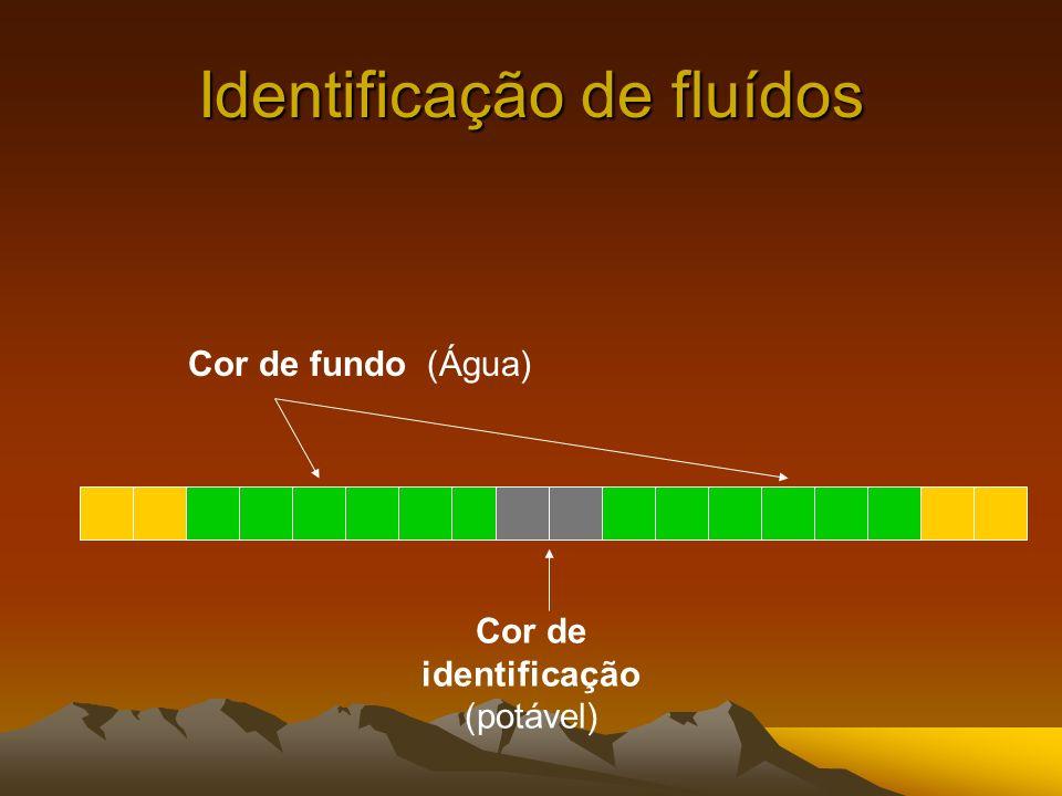 Identificação de fluídos Cor de fundo (Água) Cor de identificação (potável)