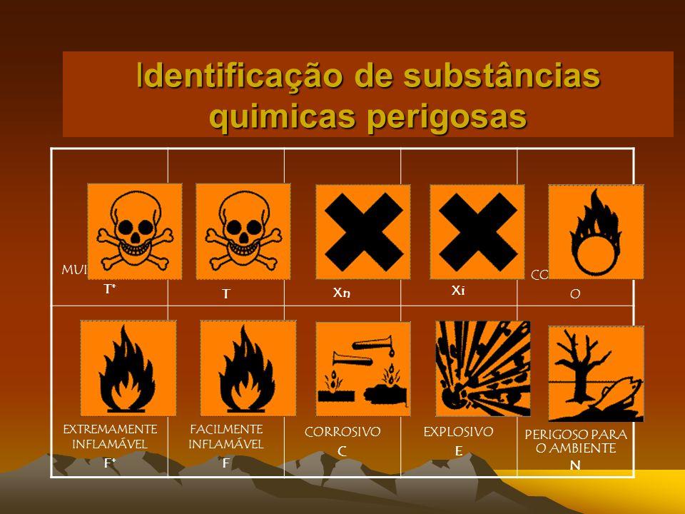 Identificação de substâncias quimicas perigosas MUITO TÓXICO T + TÓXICO T NOCIVO Xn IRITANTE Xi COMBURENTE O EXTREMAMENTE INFLAMÁVEL F + FACILMENTE IN