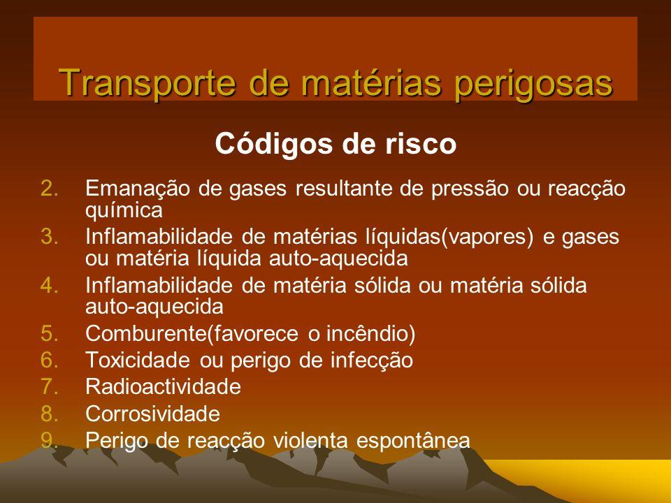 Códigos de risco 2.Emanação de gases resultante de pressão ou reacção química 3.Inflamabilidade de matérias líquidas(vapores) e gases ou matéria líqui