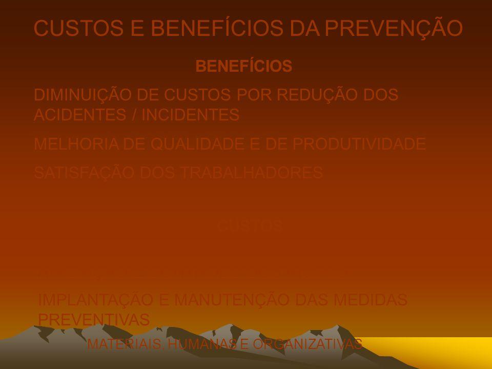 CUSTOS E BENEFÍCIOS DA PREVENÇÃO BENEFÍCIOS DIMINUIÇÃO DE CUSTOS POR REDUÇÃO DOS ACIDENTES / INCIDENTES MELHORIA DE QUALIDADE E DE PRODUTIVIDADE SATIS