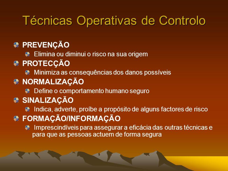 RELAÇÃO ENTRE Nº DE ACIDENTES E CUSTOS RESULTANTES DA PREVENÇÃO E SINISTRALIDADE CUSTOS Nº DE ACIDENTES CUSTOS DOS ACIDENTES CUSTOS TOTAIS CUSTOS DE PREVENÇÃO REDUÇÃO DE ACIDENTES RENTÁVEIS REDUÇÃO DE ACIDENTES NÃO RENTÁVEIS PONTO DE RENDIMENTO MÁXIMO